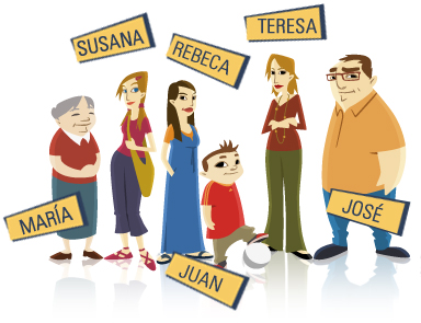 Componentes de la familia García Romero